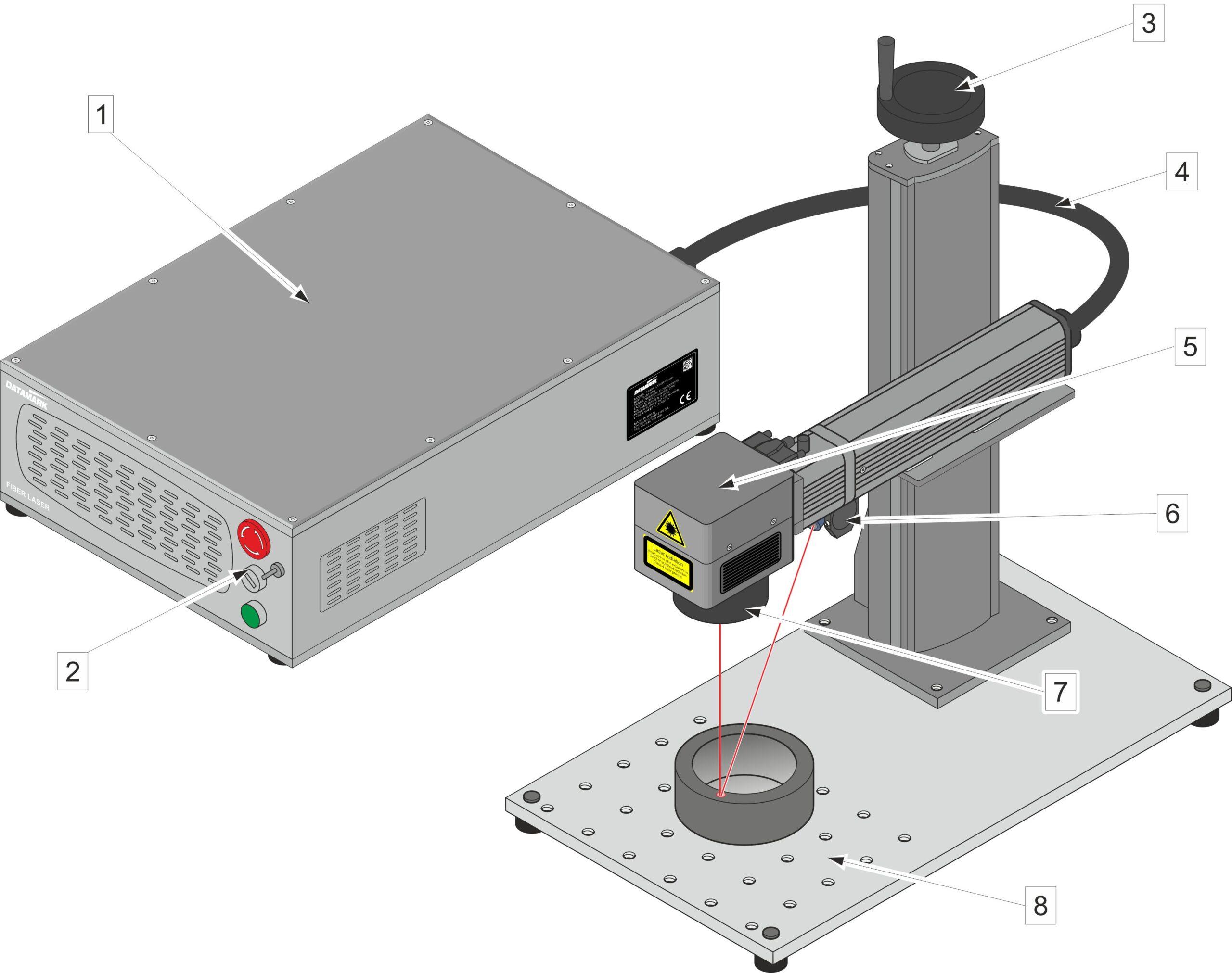 Marcadora láser para marcar y grabar piezas industriales