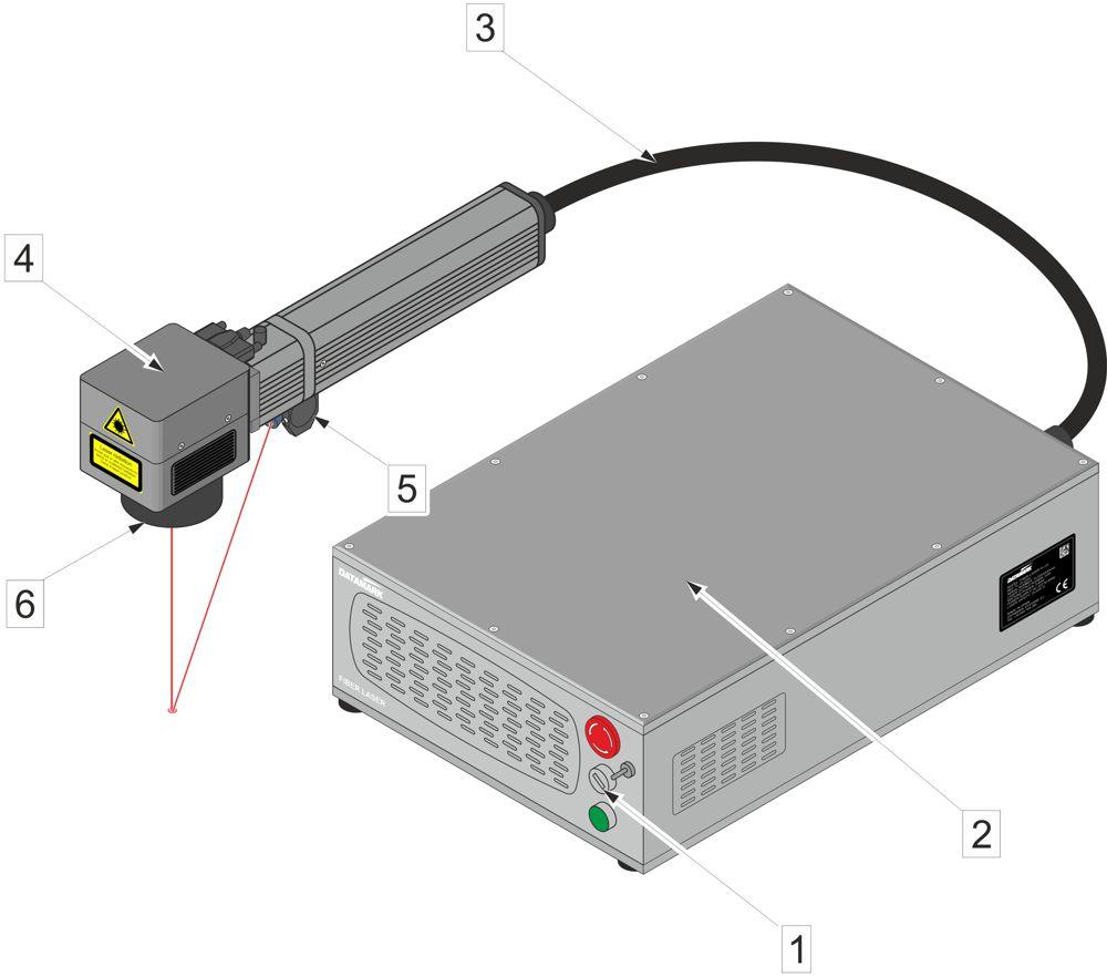 Marcadora láser de fibra Datamark FL-50